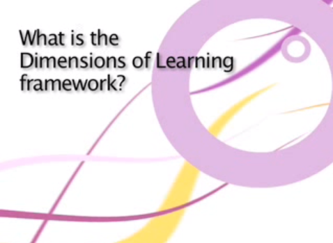 Understanding The Dimensions of Learning -  YouTube Video