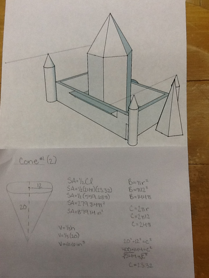 a visual concept of the imaginary sand castle students want to build